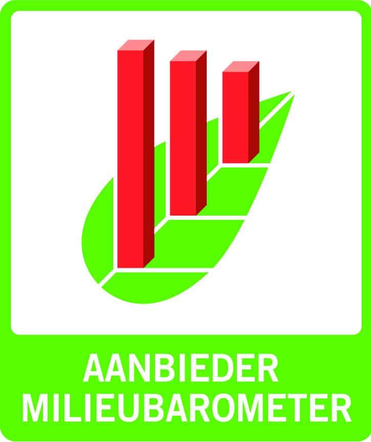 Milieubarometer