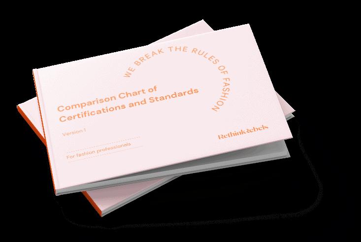 Certification Chart Versie 1 mockup